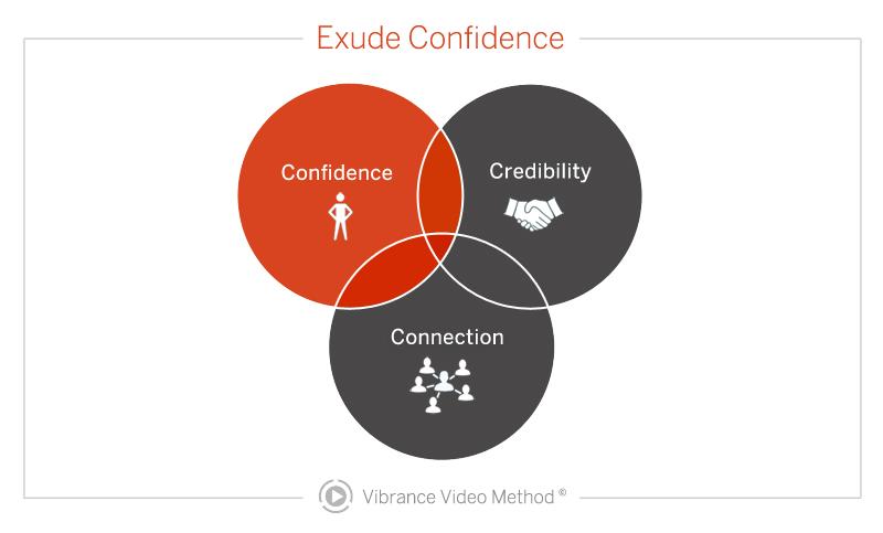 Exude confidence